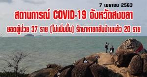 สงขลา | สถานการณ์ COVID-19 จังหวัดสงขลา ยอดผู้ป่วยยืนยันสะสมยังคงที่ 37 ราย รักษาหายกลับบ้านแล้ว 20 ราย